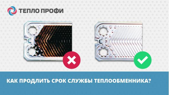 Пластинчатый теплообменник срок службы где купить бытовой теплообменник в чите
