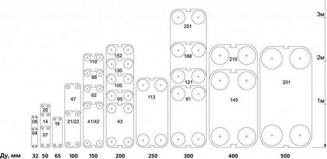 Пластинчатый теплообменник Tranter GL-013 NI Юрга Кожухотрубный конденсатор Alfa Laval McDEW 770 T Озёрск