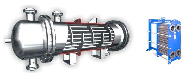 Теплообменник горизонтальный проектирование схемы включения теплообменников