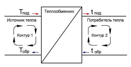 теплообменник funke fp 10-19