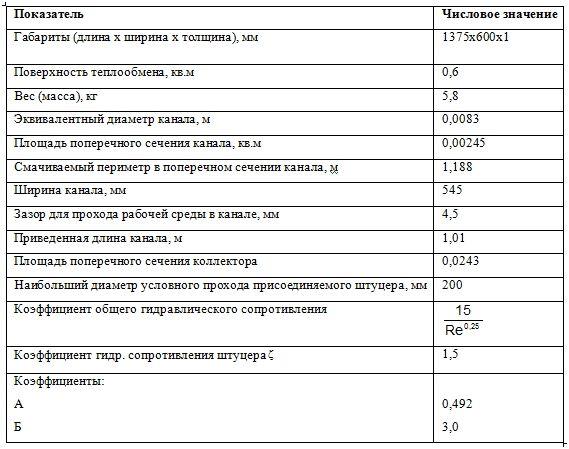 Кожухотрубный испаритель ONDA HPE 225 Волгодонск