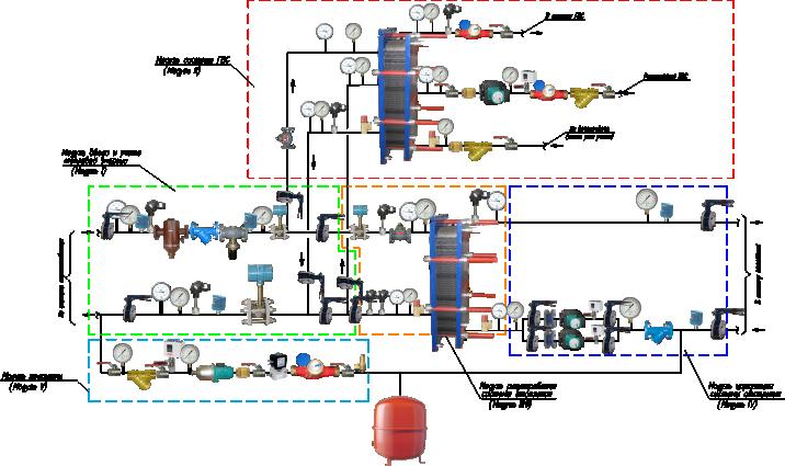 системы отопления, схема