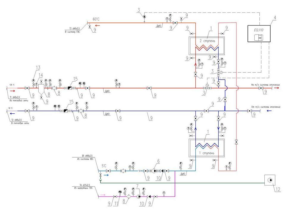 Обвязка пластинчатых теплообменников гвс Пластины теплообменника Alfa Laval T20-BFG Ачинск