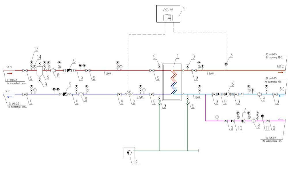 Пластинчатый теплообменник Теплохит (ТИ) ТПР 6 Мурманск Пластины теплообменника SWEP (Росвеп) GL-85N Нижний Тагил
