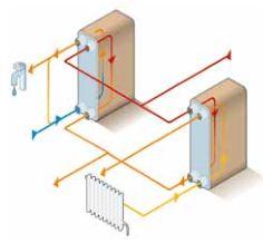 Уплотнения теплообменника Sondex S110 Королёв STEELTEX CAUS - Удаление жировых отложений Кемерово