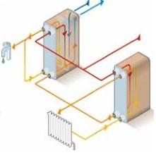 Уплотнения теплообменника Alfa Laval T20-PFG Орёл купить теплообменник к газовой колонке аристон