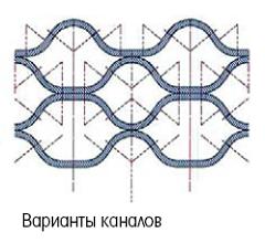 Пластинчатый теплообменник Funke FPDW 05 Великий Новгород пластинчатый теплообменник 14 пластин
