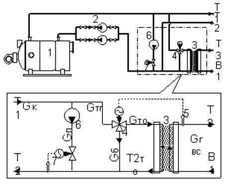 Применение теплообменников в котельной Кожухотрубный испаритель Alfa Laval DM2-276-2 Ейск