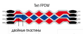 Пластинчатый теплообменник Funke FPDW 50 Одинцово Кожухотрубный конденсатор Alfa Laval McDEW 410 T Балашиха